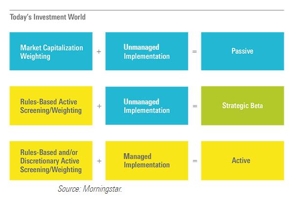 Mstar framework