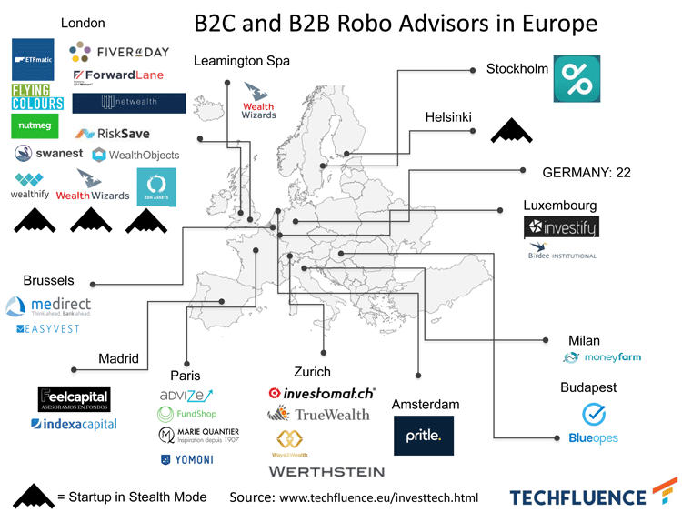 Source carte robo-advisors : Techfluence. Image copiée sur le site Der Bank Blog le 10 novembre 2016.